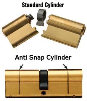 Upvc Doors High Security Door Cylinders