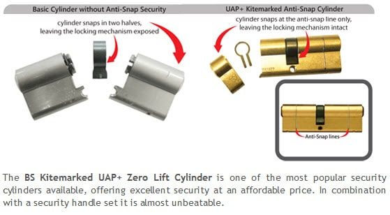 Upvc Doors High Security Door Cylinders